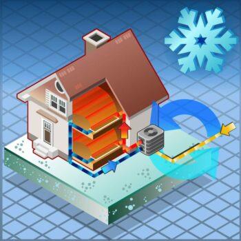 climatizzatori-raffrescamento-casa-1024x1024