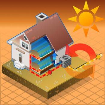 climatizzatori-riscaldamento-casa-1024x1024